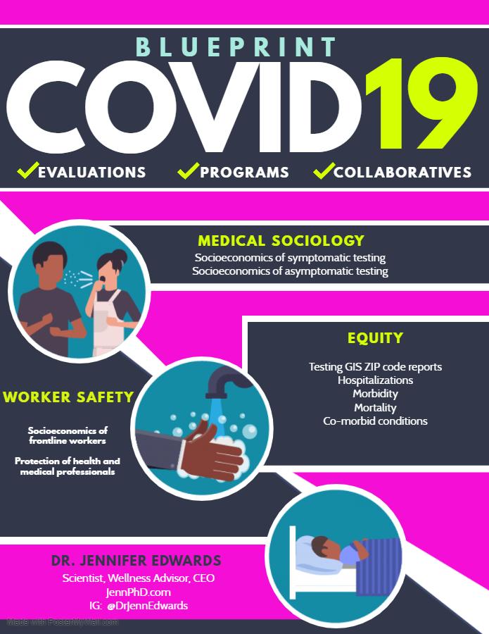 COVID19 Blueprint